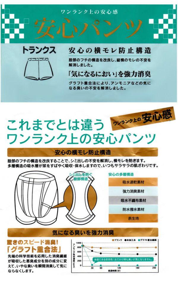 【ニシキ】【C487】安心パンツ【ワンランク上の安心/トランクスタイプ】【100cc】【M/L/LL】