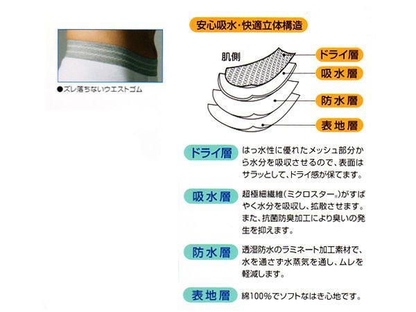 【テイジン】ウエルドライ【ソフトトランクス】【40cc】【M/L/LB】