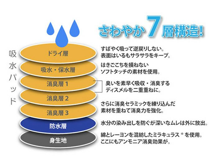 【スーパーさらりん】ボクサータイプ【130cc】【M/L/LL】ブラック・ライトグレー/日本製/尿漏れパンツ失禁男性用